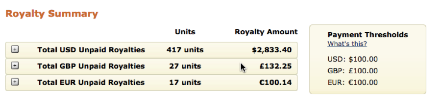 Kindle Royalty Summary
